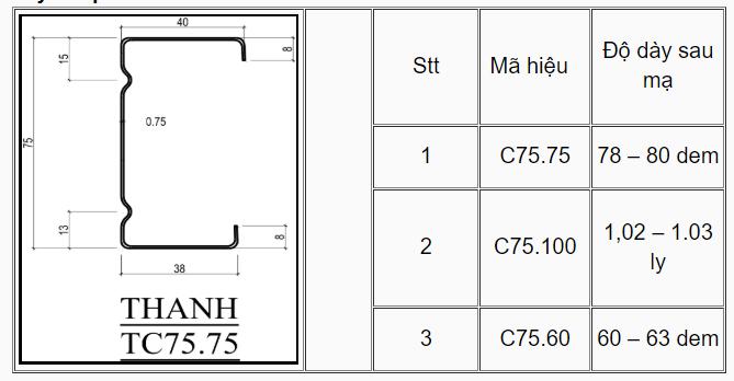Xà Gồ-Cầu Phong Thép Mạ Nhôm Kẽm TC75.75 Mua Ở Đâu