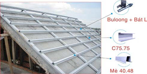 Kết cấu chịu lực mái nhà cần đảm bảo chịu tốt tác động của tải trọng