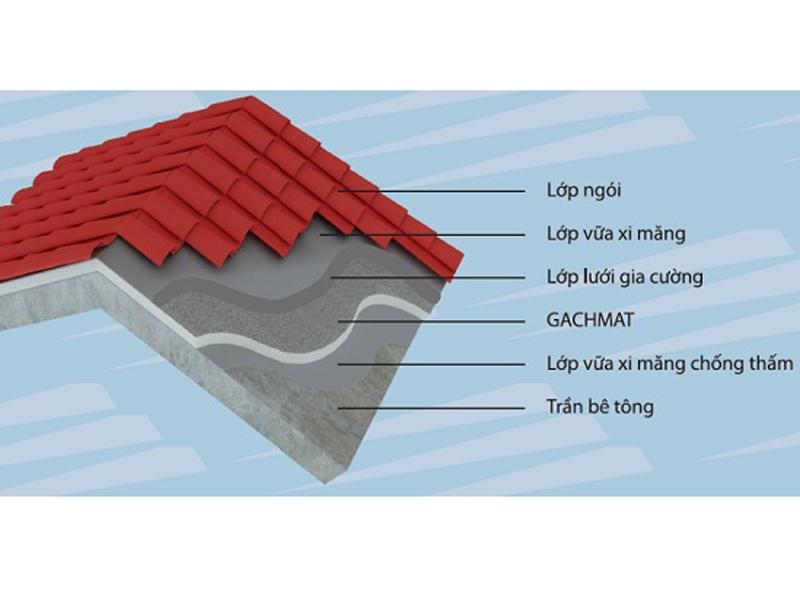 Cấu tạo mái bê tông cốt thép dán ngói chống thấm dột hiệu quả
