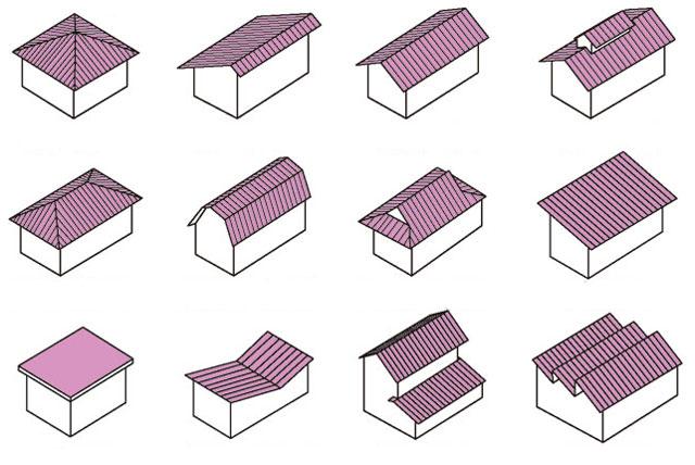 Các Kiểu Mái Nhà Đẹp Hiện Đại Phổ Biến Ngày Nay